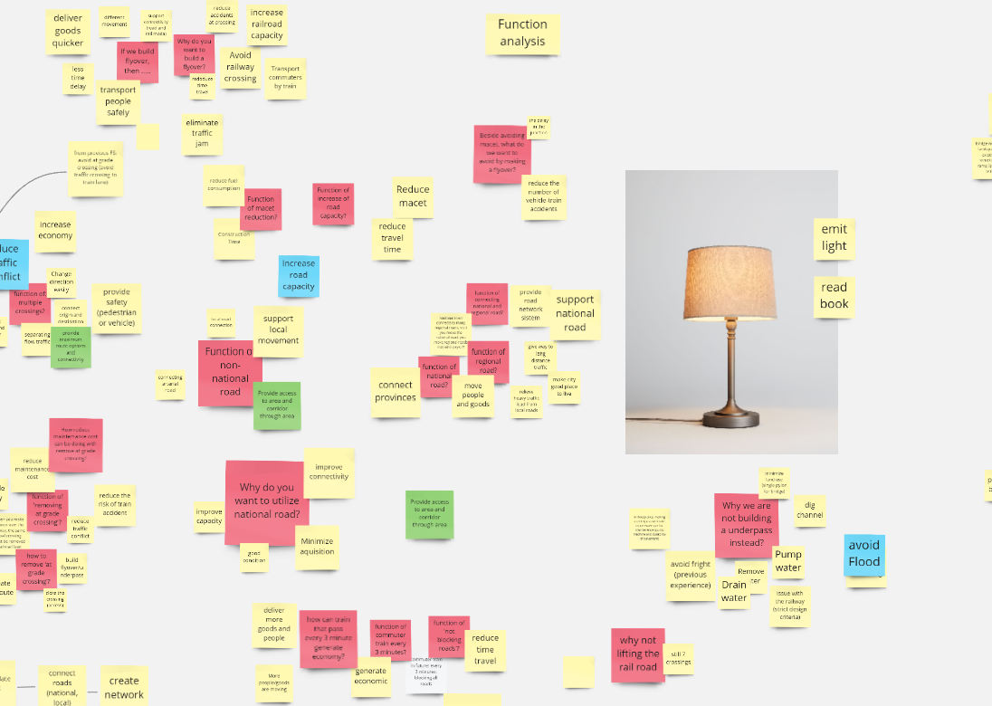 Miro board - the online collaboration app with sticky notes.
